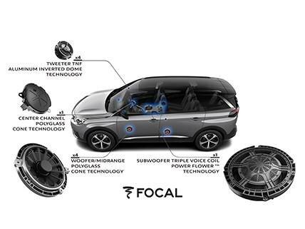 Sensory Pleasure - Focal hi-fi premium system - Peugeot 5008